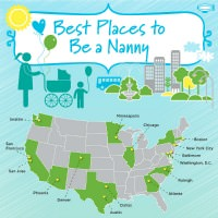 Best Places to Be a Nanny