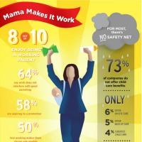 Working Moms at Work