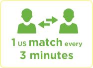 US Match