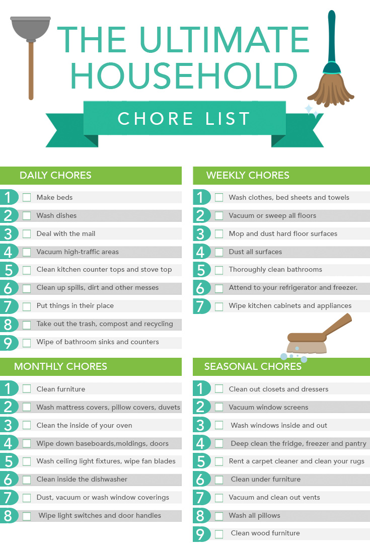 the ultimate household chore list