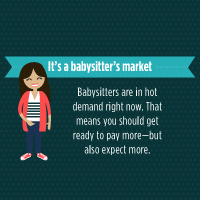 Cost of Babysitters