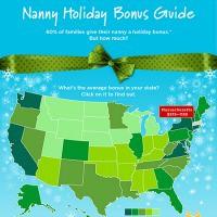 nanny bonus guide preview